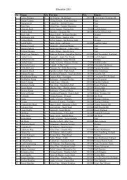 Elitauktion 2001 Nr Namn Kön Far-mor Pris Köpare 1 Solero ... - ASVT