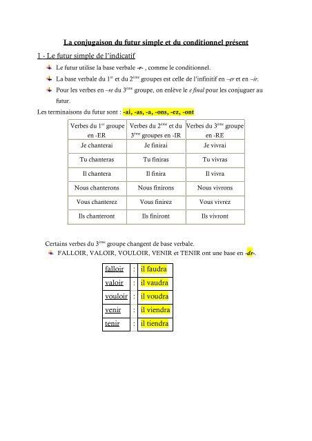 Conjugaison Futur Et Conditionnel Ceil Univ Alger2 Dz