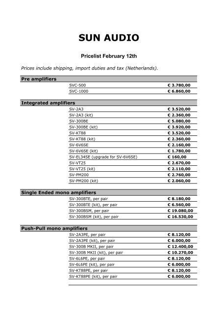 Audio price Audius Price