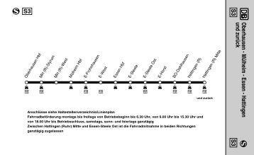 Oberhausen - Mülheim - Essen - Hattingenund zurück S3 S3 - VRR