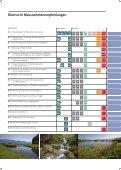 Regionaler Entwässerungsplan (REP) Obere March - Kanton Schwyz - Seite 6