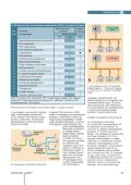 42-45.pdf - Autótechnika - Page 2