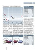 Újra élen a Swift - Autótechnika - Page 2