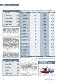 Újra élen a Swift - Autótechnika - Page 3