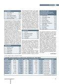 Újra élen a Swift - Autótechnika - Page 4
