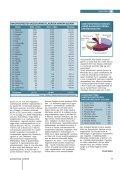 Bővülés a személyautók és a haszonjárművek piacán - Autótechnika - Page 4