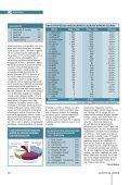 Suzuki-offenzíva - Autótechnika - Page 4