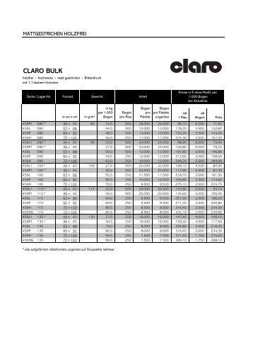 CLARO BULK