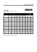 CLARO BULK - Seite 2
