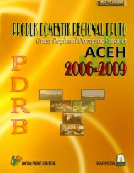 Download File - BAPPEDA Aceh - Pemerintah Aceh