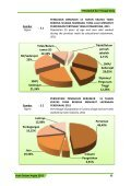 bab iii penduduk dan tenaga kerja - BAPPEDA Aceh - Page 6