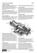 Actionneurs rotatifs hydrauliques Série HTR - Page 4