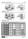 Actionneurs rotatifs hydrauliques Série HTR - Page 6