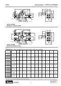 Actionneurs rotatifs hydrauliques Série HTR - Page 7