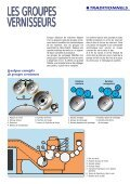 SICPA-Vernis Acryliques - BLG International - Page 7