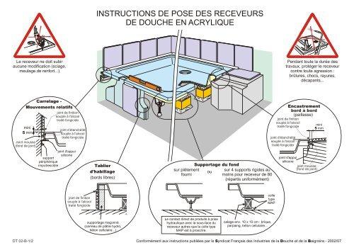 Instructions De Pose Des