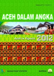 Download File - BAPPEDA Aceh