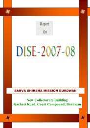 Report On - Official Website of Burdwan District, West Bengal, India.