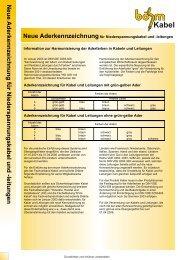 Aderkennzeichnung für Niederspannungskabel und -leitungen