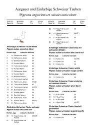 Rangliste - Kleintiere Schweiz