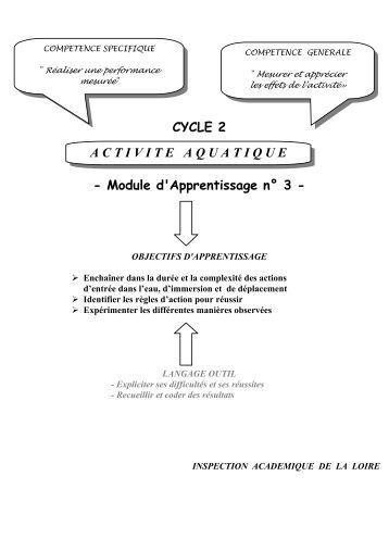 Module d'apprentissage n 1 rencontres