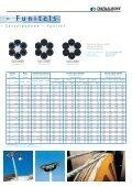 INTERIEUR - Mittal Steel - Page 7