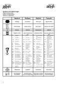 Thermostate - Behr Thermot-Tronik GmbH - Page 4