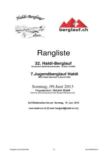 Rangliste - Luftseilbahn Haldi, Schattdorf