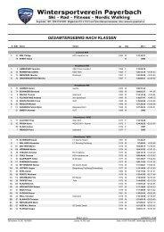 AK Ergebnisse - Berglaufpur.de