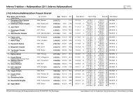 Rangliste Frauen PDF - Berglaufpur.de