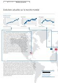 Version PDF - Bank Vontobel AG - Page 4