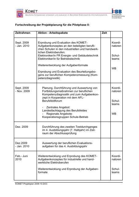 Projektplanung für die Pilotphase II - Berufliche Bildung in Hessen