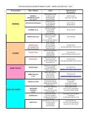 Liste des psychologues scolaires d'Indre-et-Loire