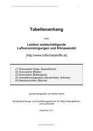 Tabellen (3) - BFW