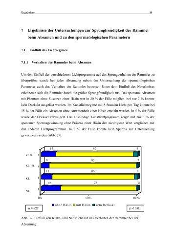 7 Ergebnisse der Untersuchungen zur Sprungfreudigkeit der ...
