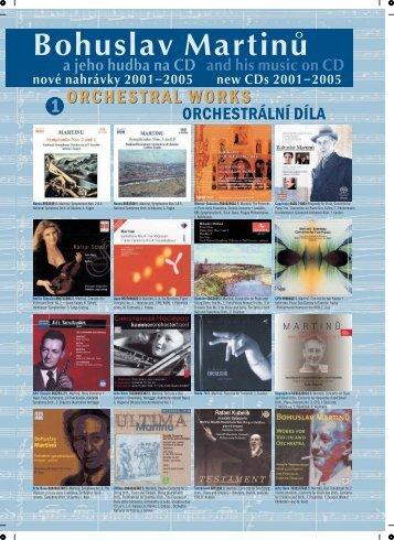 Stáhněte si seznam nahrávek na CD