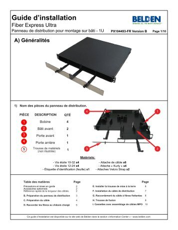 FiberExpress Ultra Panneau de distribution pour montage ... - Belden