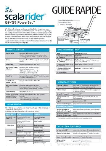 Guide Rapide - Cardo Systems, Inc