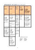 le verbe français - Page 5