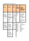 le verbe français - Page 7