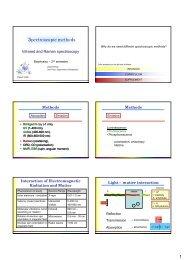 Spectroscopic methods