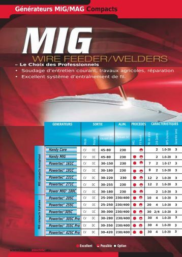 Imprimer CATALOGUE eng.qxd - r.t. welding