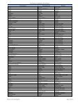 Lista de poblaciones de Francia - Page 2