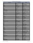 Lista de poblaciones de Francia - Page 3