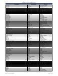 Lista de poblaciones de Francia - Page 4
