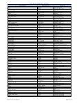 Lista de poblaciones de Francia - Page 5