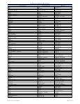 Lista de poblaciones de Francia - Page 6