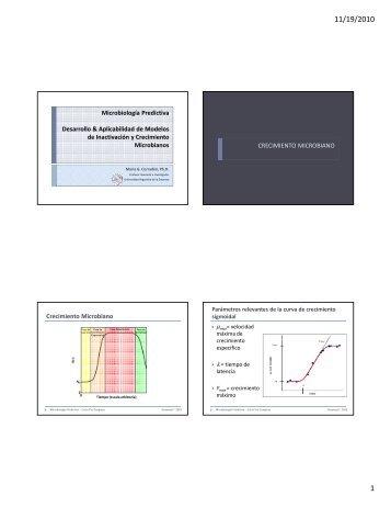 Microbiología Predictiva_Parte2 - Blog de ESPOL