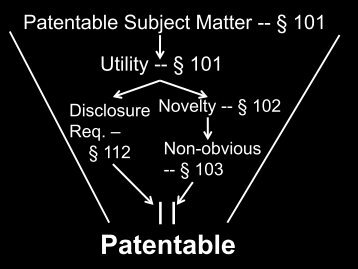Patentable Subject Matter -- 101 Utility