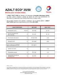 Azalt Eco2 - total raffinage marketing
